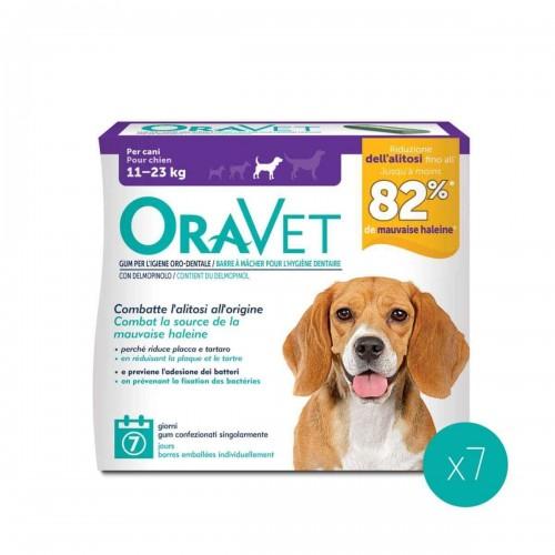Avec Oravet... Dites adieu à la mauvaise haleine de votre chien !